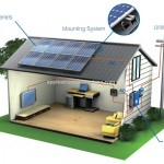 50W-5000W-Solar-Power-System-Stand-Alone-PV-Solar-Kit-for-Home-Used1